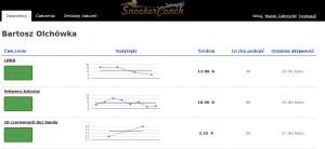 System treningowy SnookerCoach